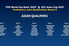 Kết quả vòng loại World Cup 2022 khu vực châu Á mới nhất