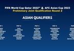 Kết quả vòng loại World Cup 2022 - KV châu Á mới nhất
