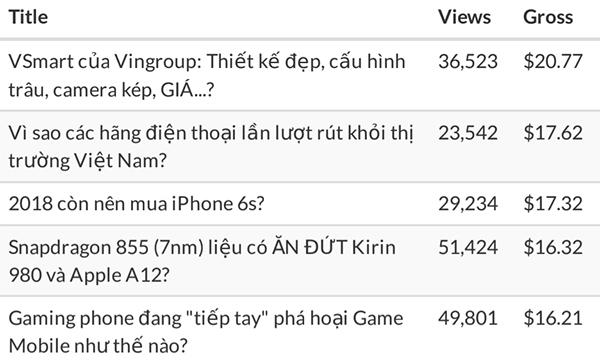 'Bà Tân Vlog' kiếm được bao tiền từ YouTube?