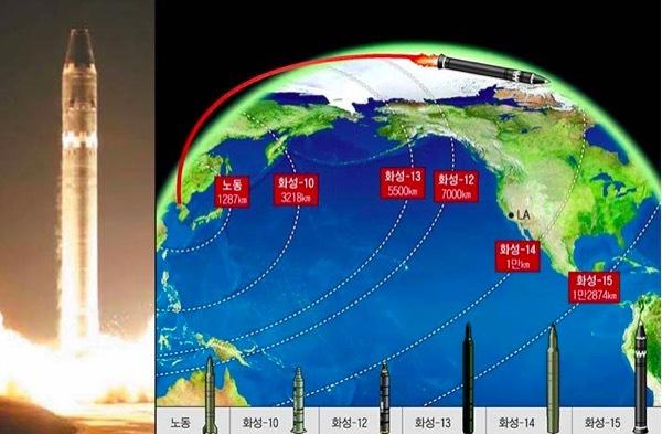 tên lửa,Triều Tiên,tên lửa liên lục địa
