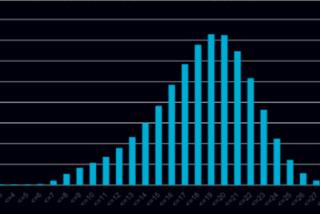 Điểm trung bình của tổ hợp Toán - Lý - Hóa là 17,73