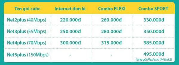 Viettel nhiều ưu thế trong cuộc đua cung cấp Internet