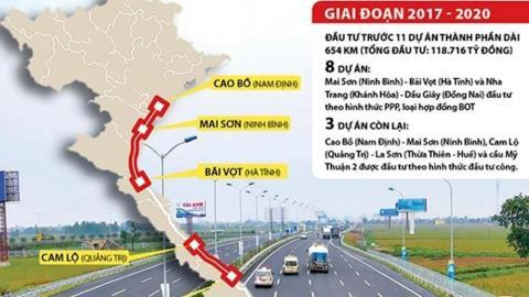 North-south expressway: foreign contractors not always the best choice