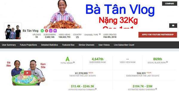 YouTube,Mạng xã hội,Hệ sinh thái số,Kinh tế số,Bà Tân Vlog
