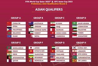 Video lễ bốc thăm vòng loại World Cup 2022