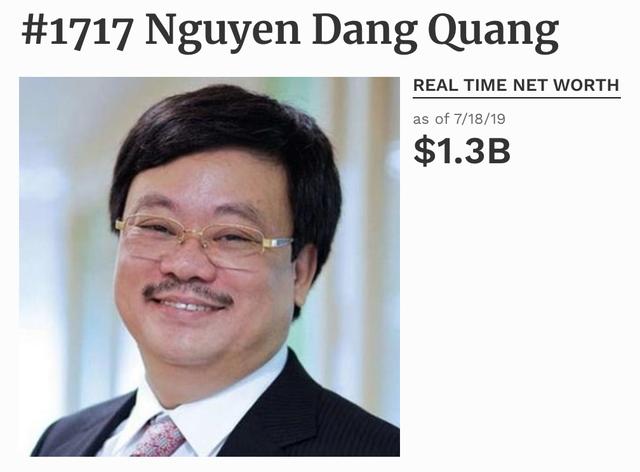 Tỷ phú Nguyễn Đăng Quang bất ngờ 'đánh mất' gần 2.500 tỷ