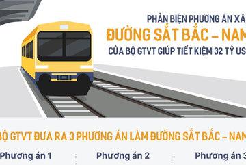 2 phương án làm đường sắt cao tốc Bắc - Nam chênh lệch 32 tỷ USD