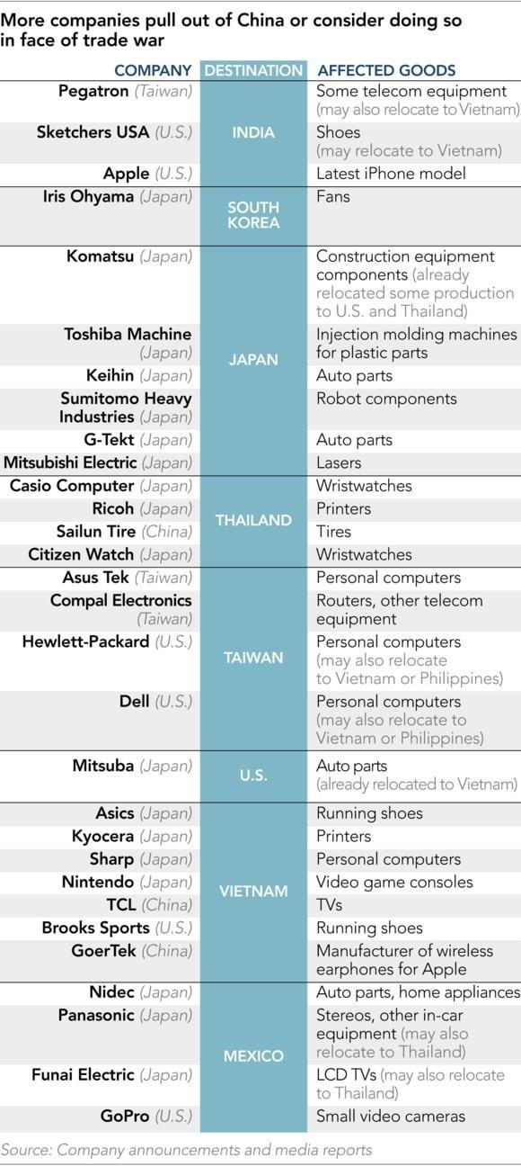 Trung Quốc,cuộc chiến thương mại,Mỹ,cuộc chiến thương mại Mỹ Trung,chiến tranh thương mại