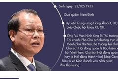 Hàng loạt sai phạm của nguyên Phó Thủ tướng Vũ Văn Ninh