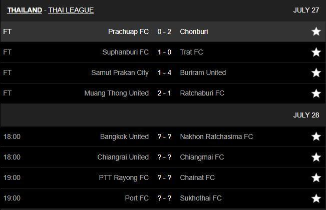 Đặng Văn Lâm tiếp tục bay cao cùng Muangthong United