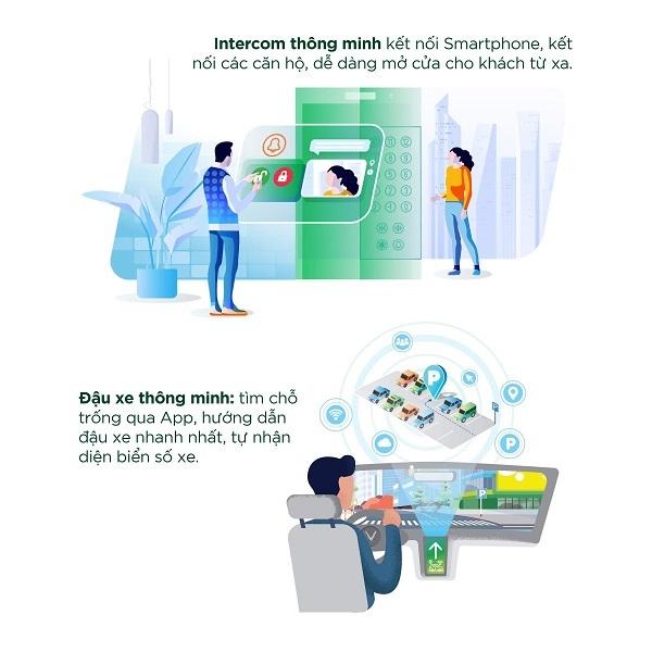 đô thị thông minh,trí tuệ nhân tạo