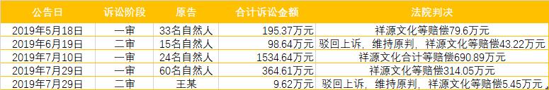'Tiểu Yến Tử' Triệu Vy bị kiện, bồi thường hơn 11 tỷ đồng