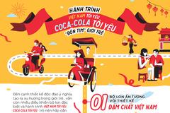 Hành trình 'Việt Nam tôi yêu, Coca-Cola tôi yêu' đốn tim giới trẻ