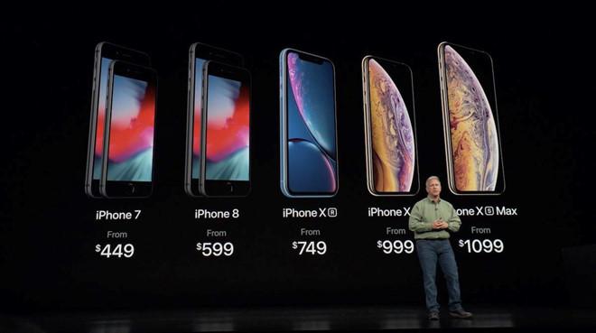 iPhone 11,iPhone 2019