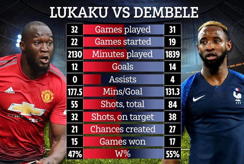 MU dốc két tậu Dembele, Arsenal bán tháo 'ông kễnh'