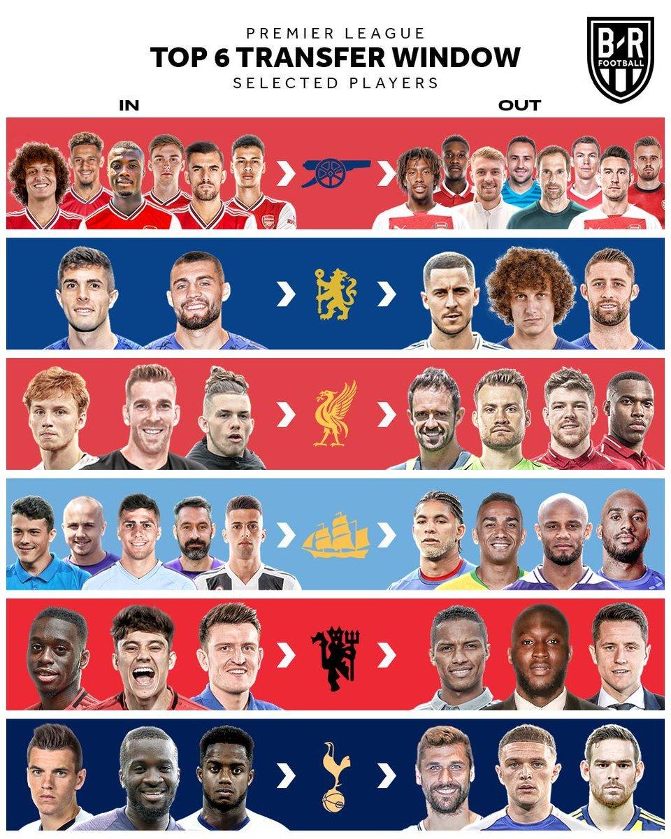 Chuyển nhượng Anh ngày cuối: Arsenal chơi lớn, bất ngờ MU