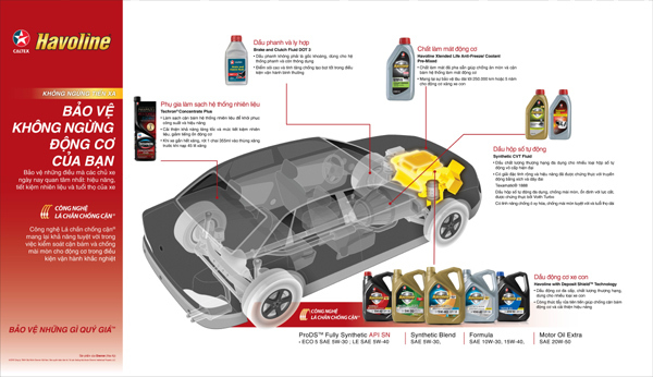 Tiết kiệm hiệu quả chi phí bảo dưỡng ô tô