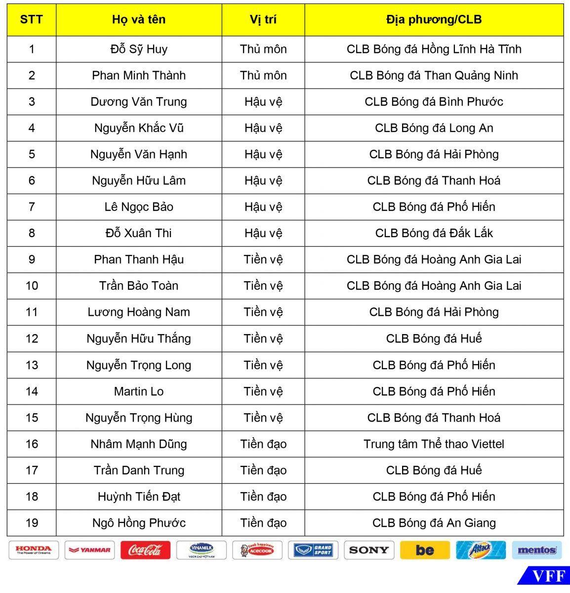 U22 Việt Nam vắng nhiều sao, đấu 'hàng khủng' trước SEA Games