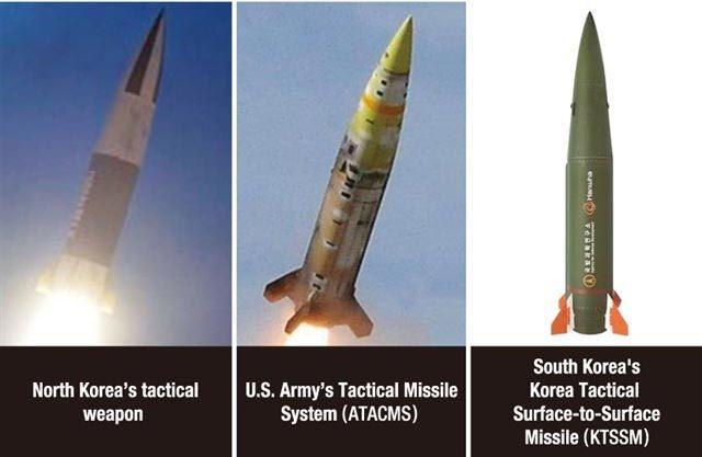 Mỹ,Hàn Quốc,Triều Tiên,phóng tên lửa,Kim Jong Un,tên lửa chiến thuật