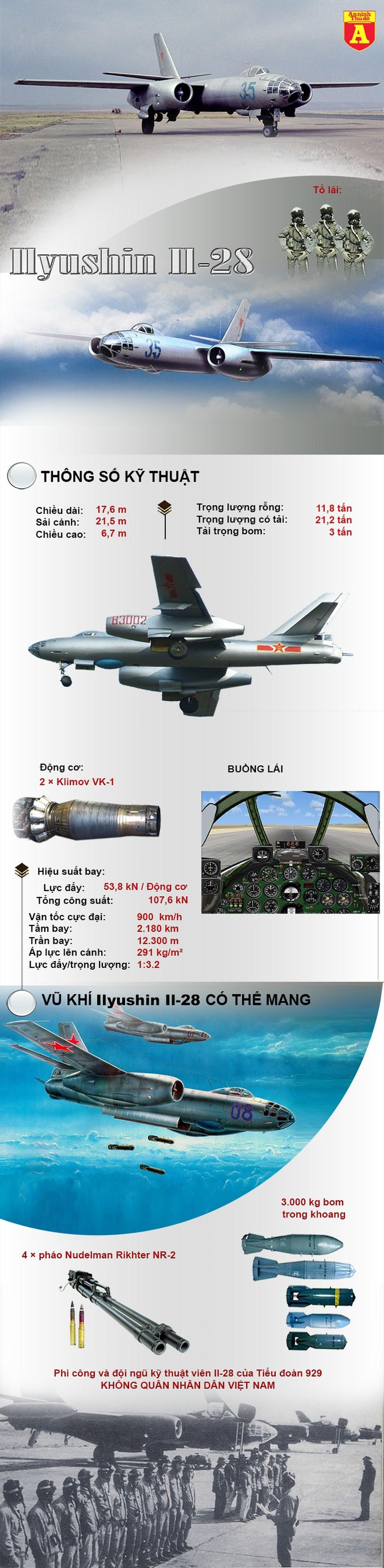 Bất ngờ với máy bay ném bom duy nhất của không quân Việt Nam