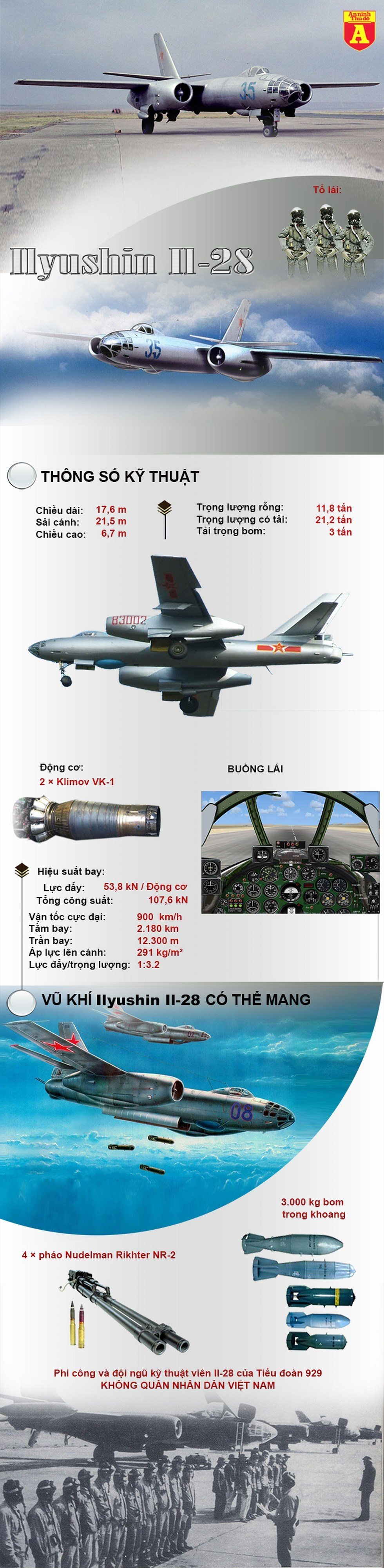 máy bay ném bom,máy bay