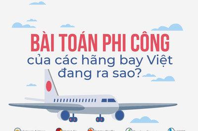 Bài toán phi công của các hãng bay Việt hiện ra sao?