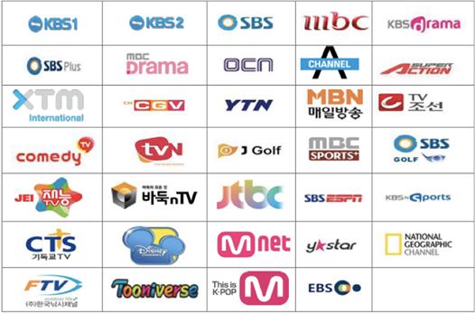 KBS,SBS,MBC
