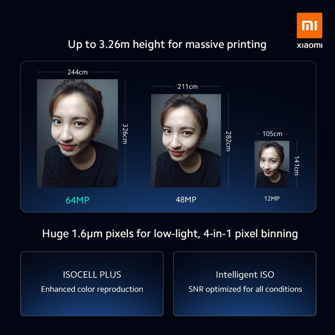 Điện thoại Xiaomi,Camera smartphone