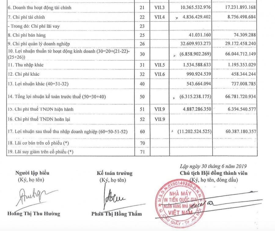 Nhà máy in tiền Quốc gia bất ngờ báo lỗ hơn 11,2 tỷ