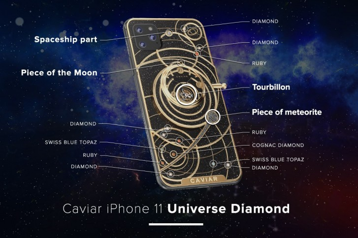 iPhone 11 chưa ra mắt, đã có phiên bản hét giá hơn 1 tỷ đồng