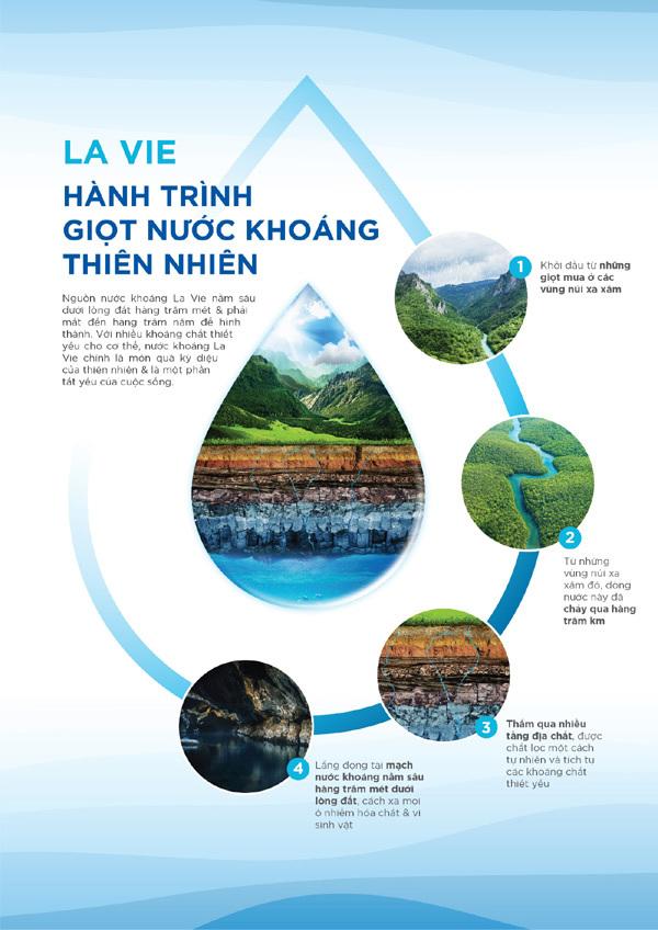 Việt Nam tồn tại nguồn nước khoáng quý 20000 năm tuổi
