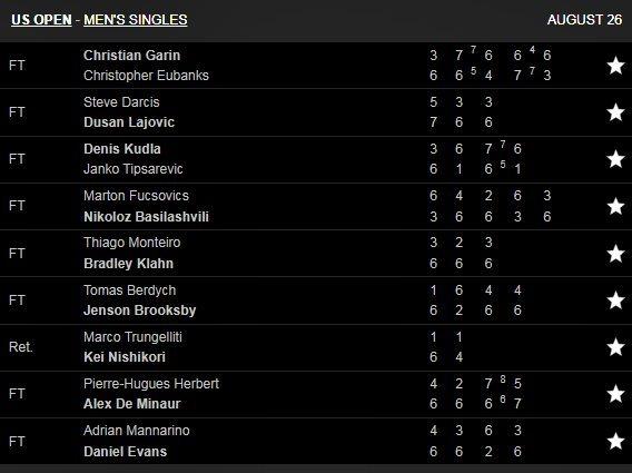 Federer thắng nhọc đồng đội cũ của Lý Hoàng Nam