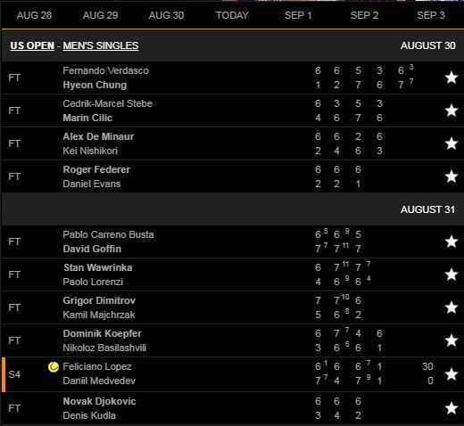 US Open 2019,Djokovic