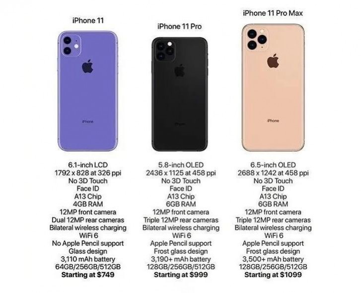 iPhone 11,iPhone 11 Pro,iPhone 11 Pro Max,iPhone 2019,Apple