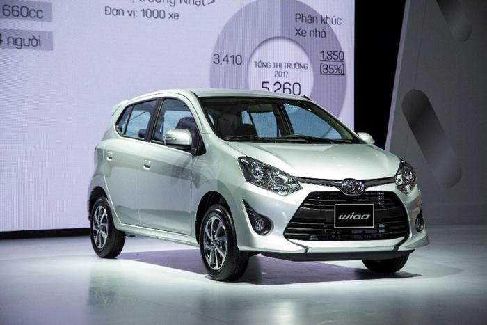 Kia Morning,Hyundai Grand i10,Honda Brio