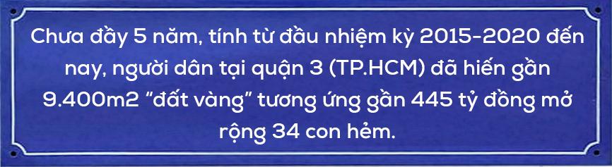 hiến đất,TP HCM