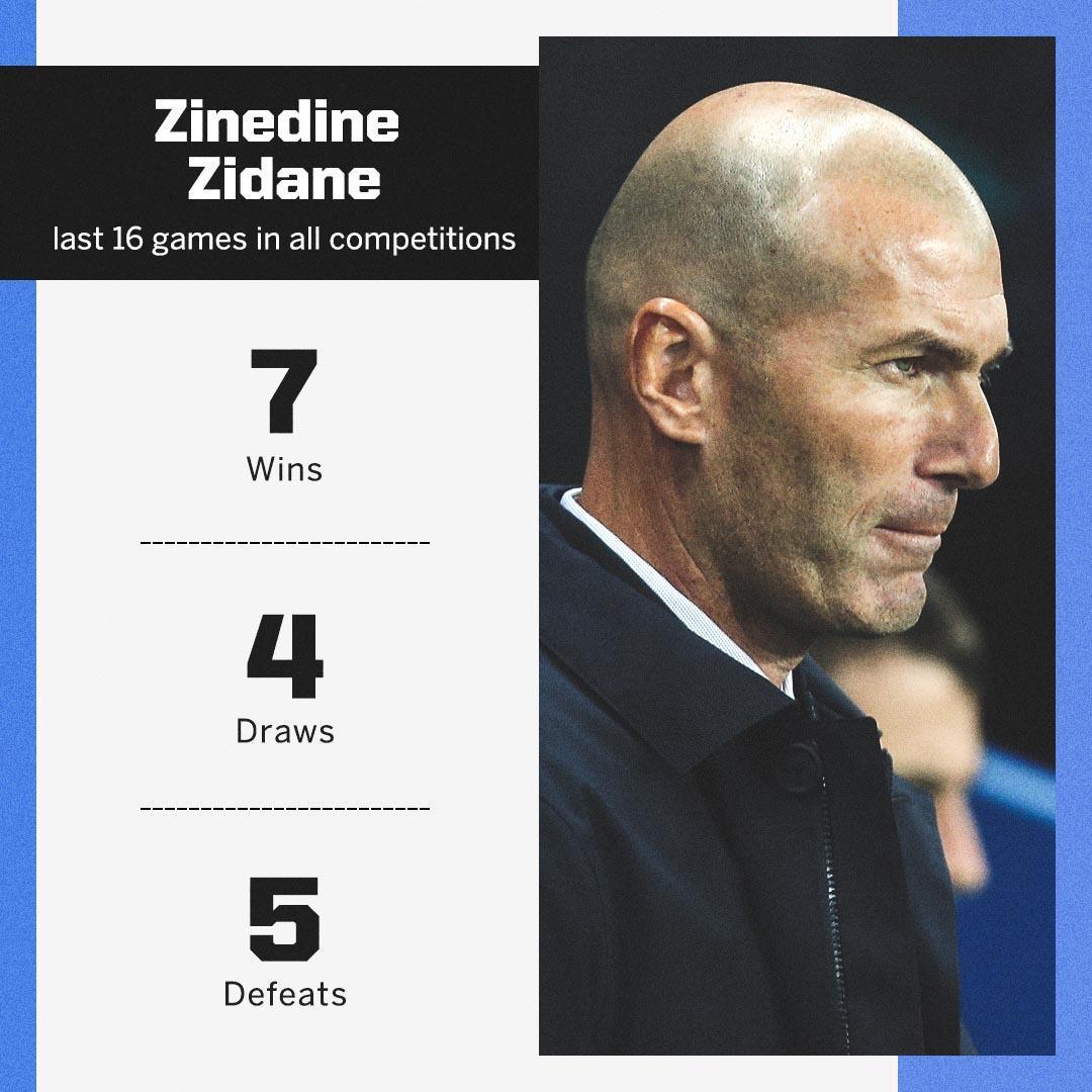 MU,Paul Pogba,Zinedine Zidane,Zidane,Real Madrid,PSG