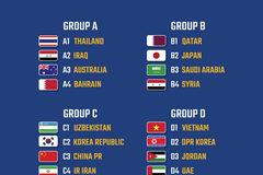 Bảng xếp hạng VCK U23 châu Á 2020