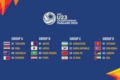 Bảng xếp hạng U23 Việt Nam tại VCK U23 châu Á 2020
