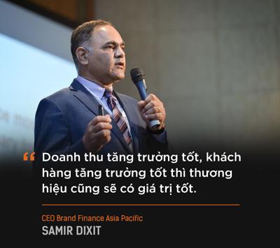 giá trị thương hiệu,thương hiệu Việt,doanh nghiệp Việt