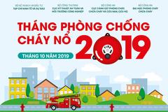 Đạp xe diễu hành, diễn tập chữa cháy suốt Tháng Phòng chống cháy nổ 2019