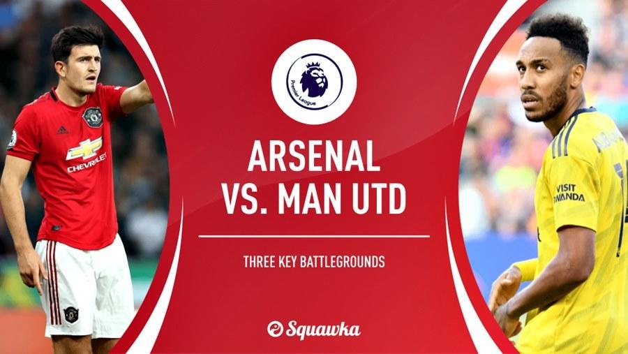 Xem trực tiếp đại chiến MU vs Arsenal ở kênh nào?
