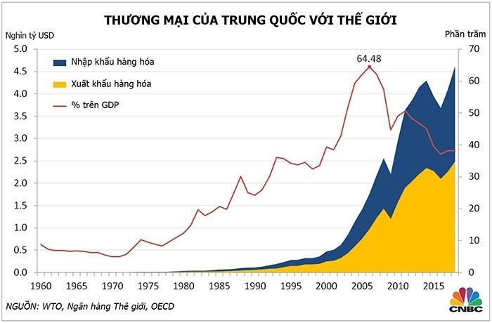 Trung Quốc,giảm nghèo,GDP,kinh tế