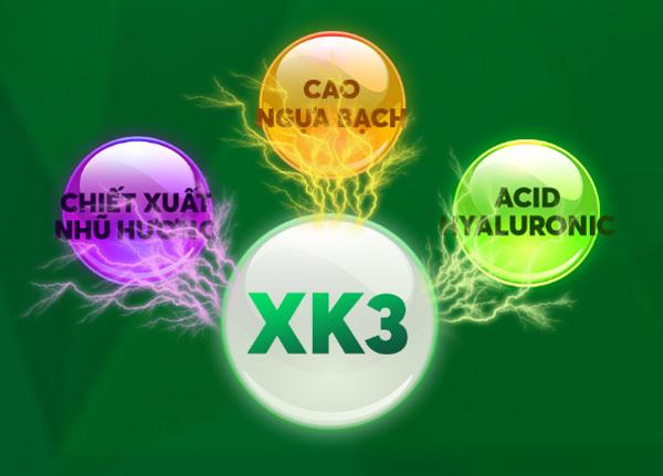 Hoạt chất nguồn gốc tự nhiên hỗ trợ đẩy lùi viêm khớp