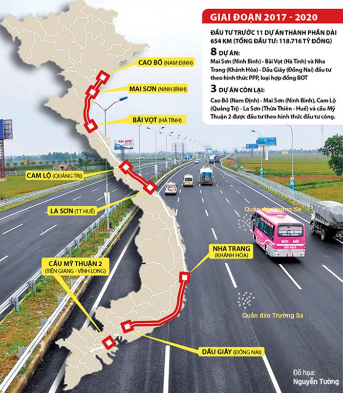 north-south expressway,foreign contractors,Chinese contractors,MOT,vietnam economy