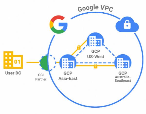 CMC Telecom trở thành đối tác Google Cloud Interconnect đầu tiên ở Việt Nam