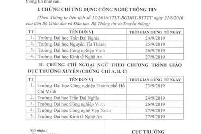 Thêm 6 trường ĐH phải dừng cấp chứng chỉ ngoại ngữ, tin học