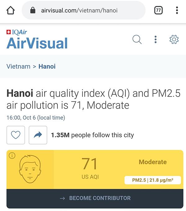 AirVisual,Chất lượng không khí