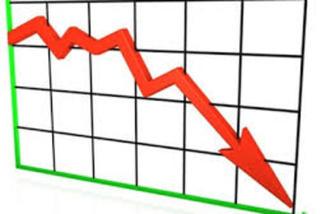 Doanh nghiệp làm ăn thua lỗ thì chỉ thu hồi gốc không tính lãi có đúng không?