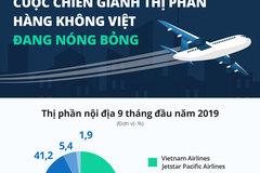 Sức nóng của cuộc chiến giành thị phần hàng không Việt